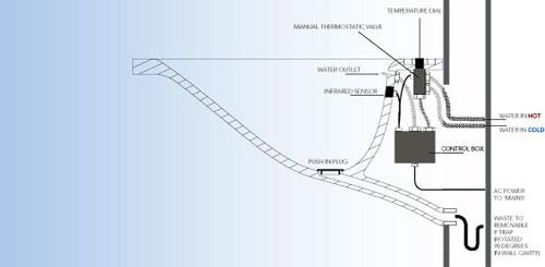Раковина без смесителя с инфракрасным датчиком