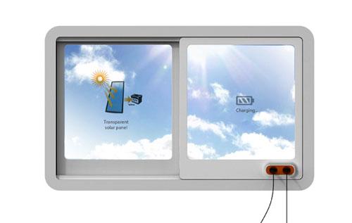 Электрическое окно