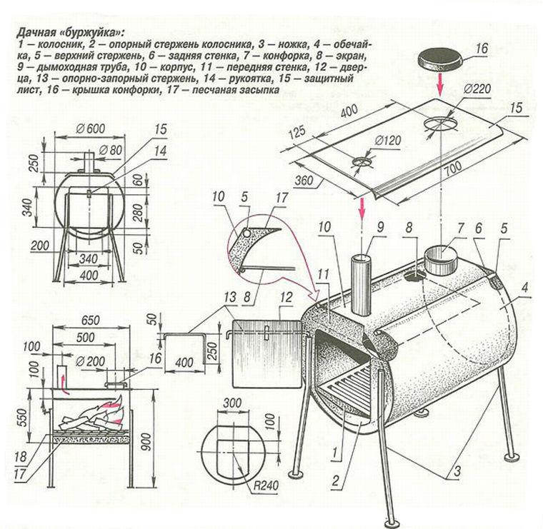 Как сделать печку буржуйку своими руками чертежи