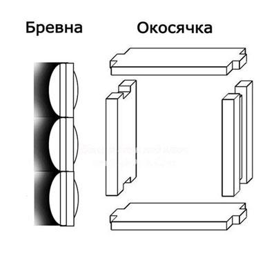 Рамки заказ москва