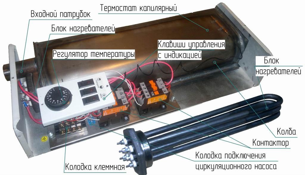 Как сделать электрический котёл