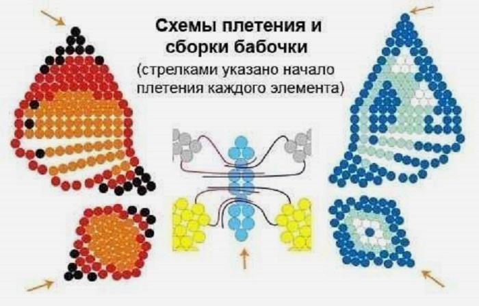 Схема плетения и сборки бабочки в виде броши из бисера