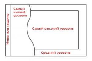 http://www.comfortclub.ru/images/potolok.jpg